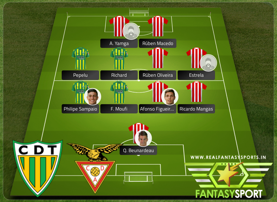 Football Fantasy Team Tondela Vs Desportivo Aves