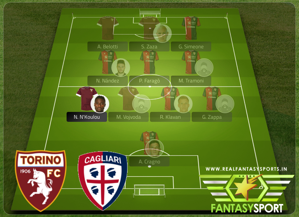 Football Fantasy Team Torino Vs Cagliari