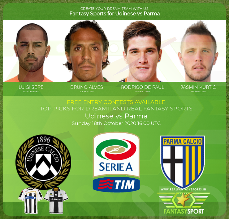 Football Fantasy Team Udinese Vs Parma