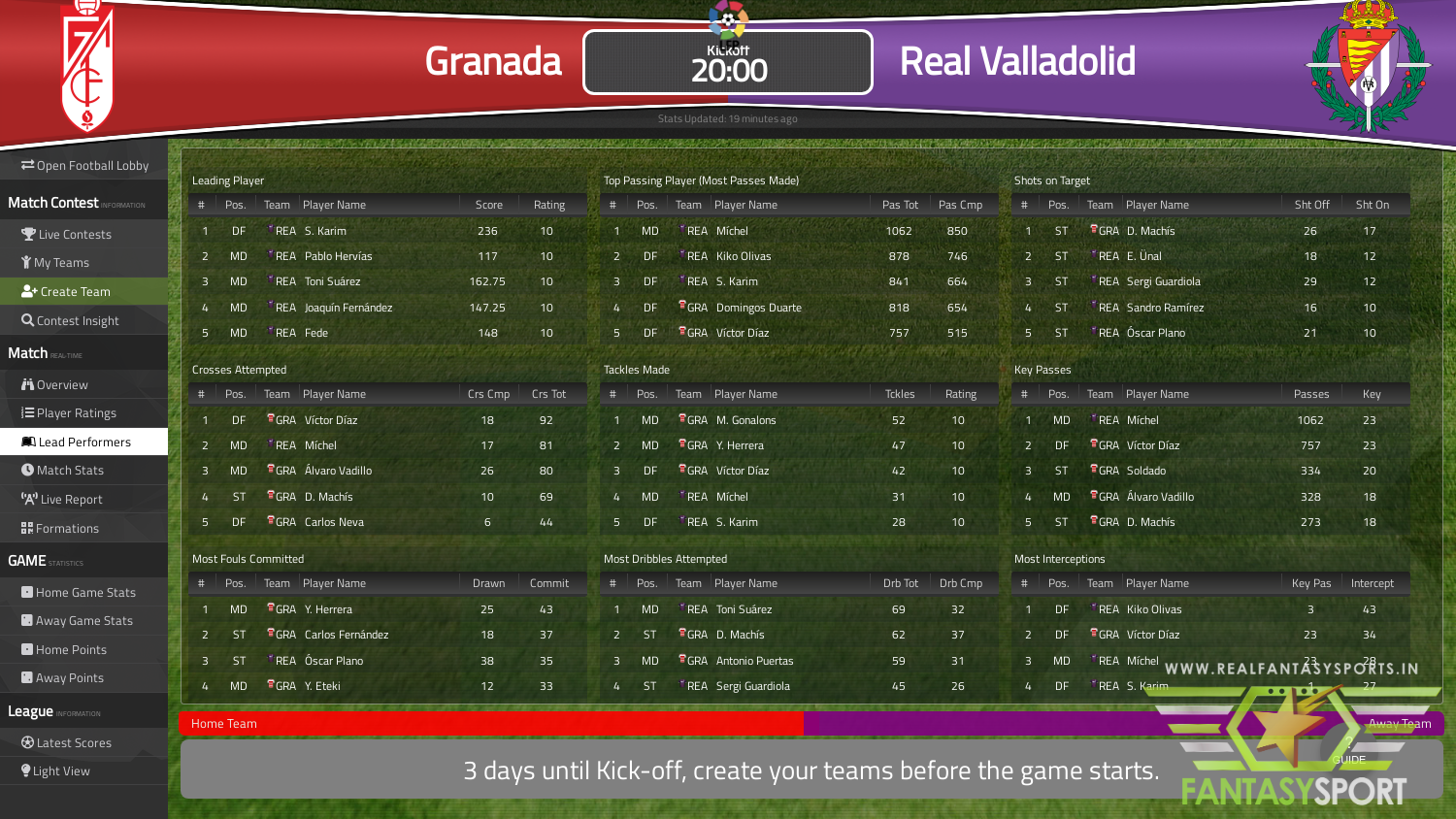 Granada Vs Real Valladolid Fantasy Football Team
