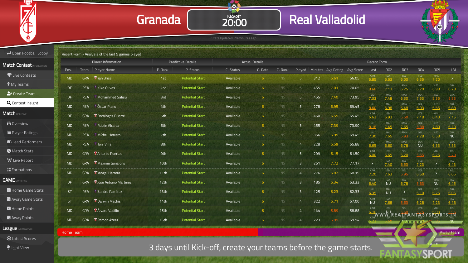 Granada Vs Real Valladolid