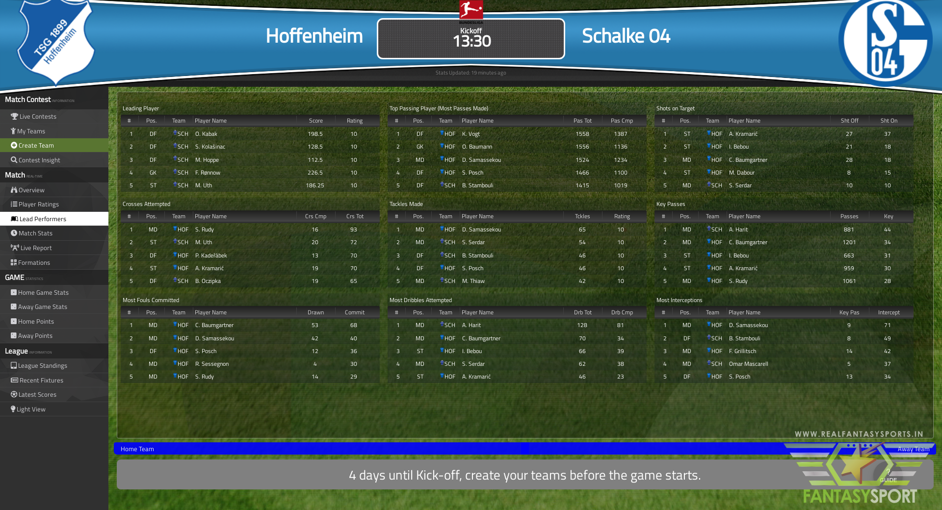 Hoffenheim Vs Schalke 04 Fantasy Football Team