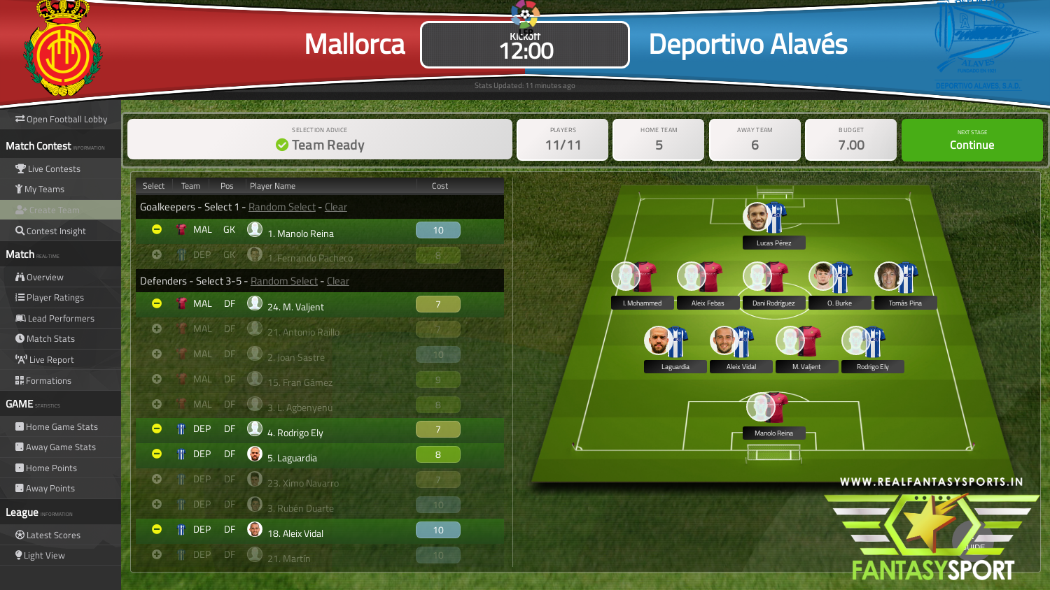 Mallorca Vs Deportivo Alav S Fantasy Football Team