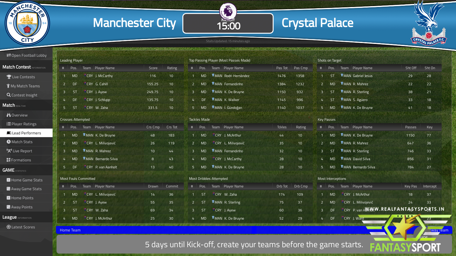 Manchester City vs Crystal Palace dream11 team prediction ...