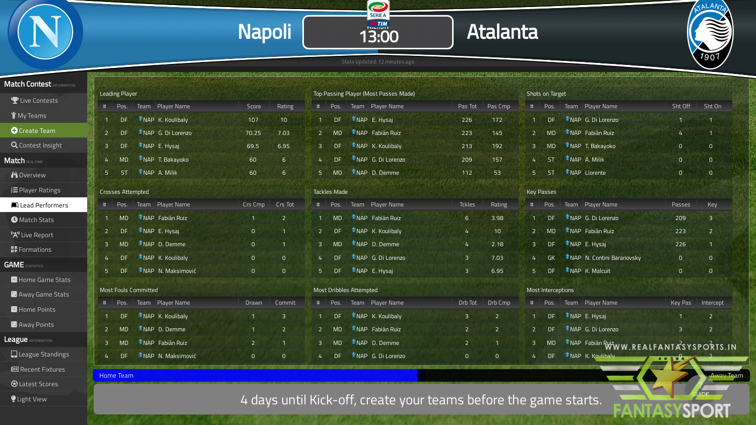 Napoli Vs Atalanta Fantasy Football Team