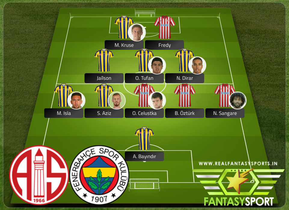 Prediction Antalyaspor Vs Fenerbah E