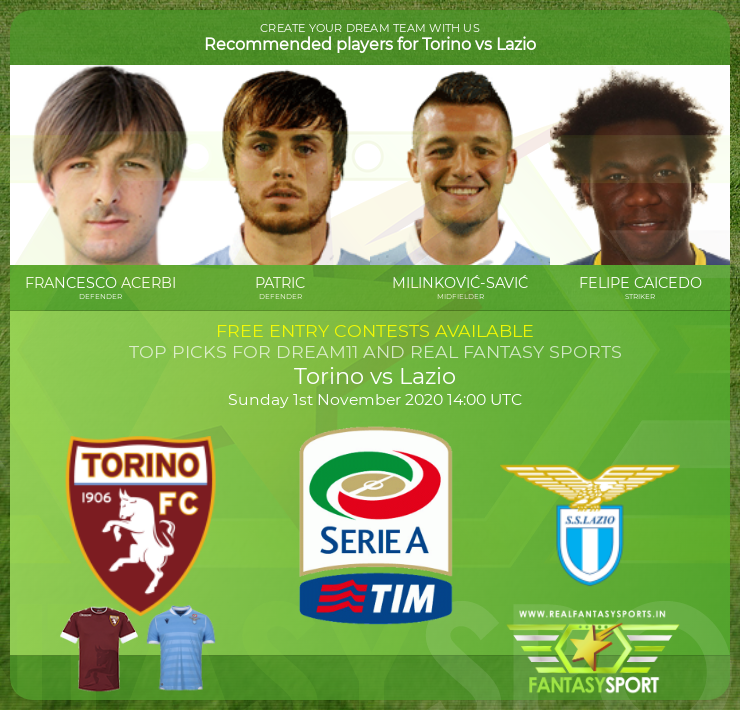Torino vs Lazio dream11 team prediction (1st November 2020)