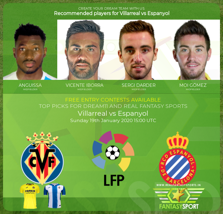 Villarreal vs Espanyol dream team prediction (19th January 2020)