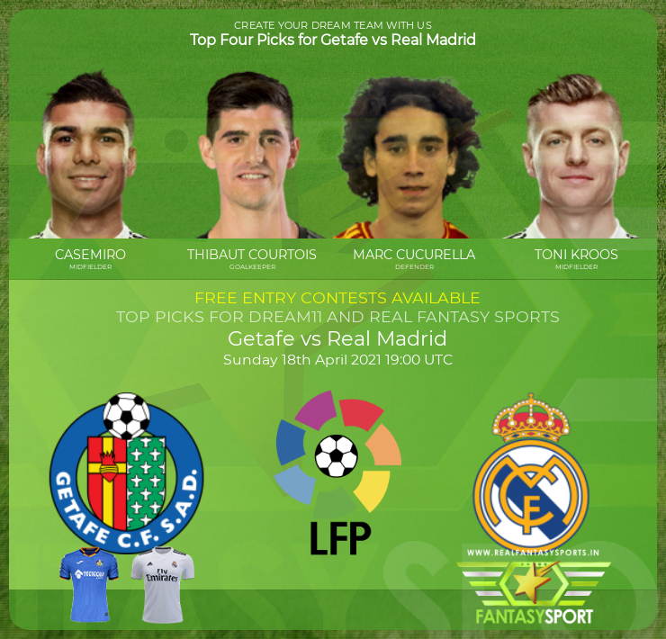 Getafe vs Real Madrid dream team prediction (18th April 2021)