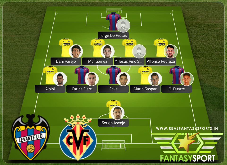 Recommended Players Levante Vs Villarreal