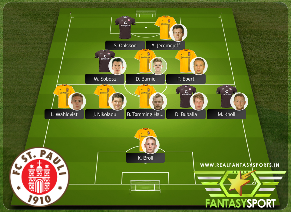 Recommended Players St Pauli Vs Dynamo Dresden