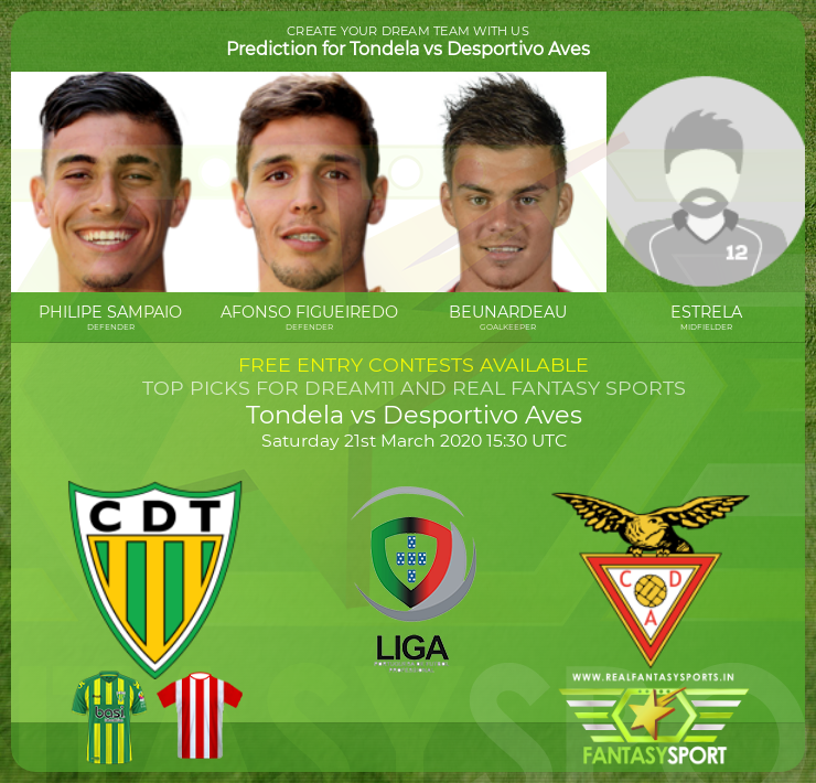 Tondela vs Desportivo Aves dream11 prediction (21st March 2020)