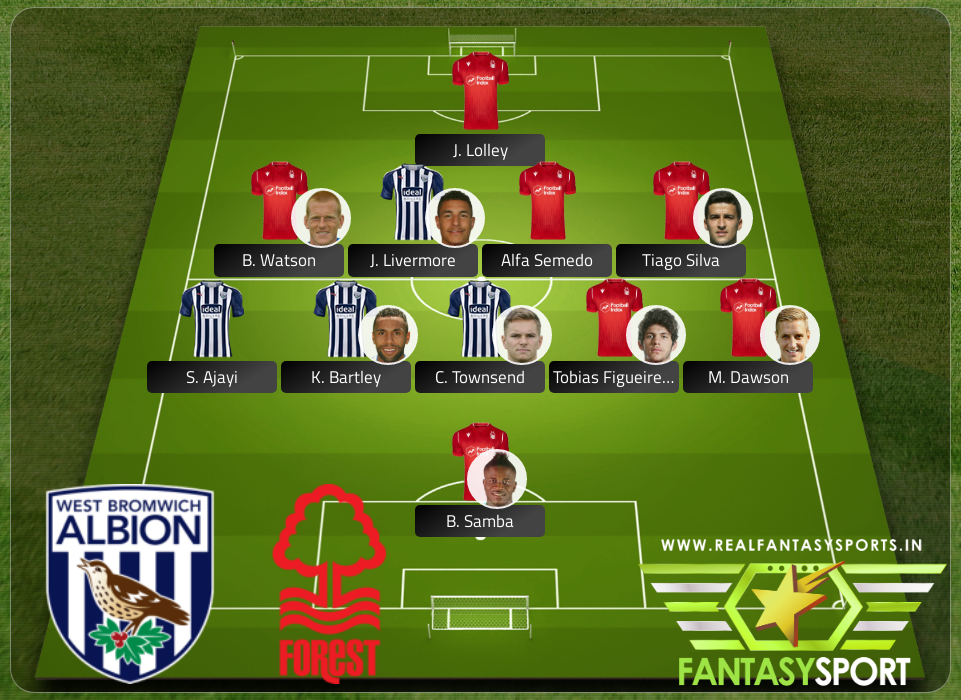 Recommended Players West Bromwich Albion Vs Nottingham Forest