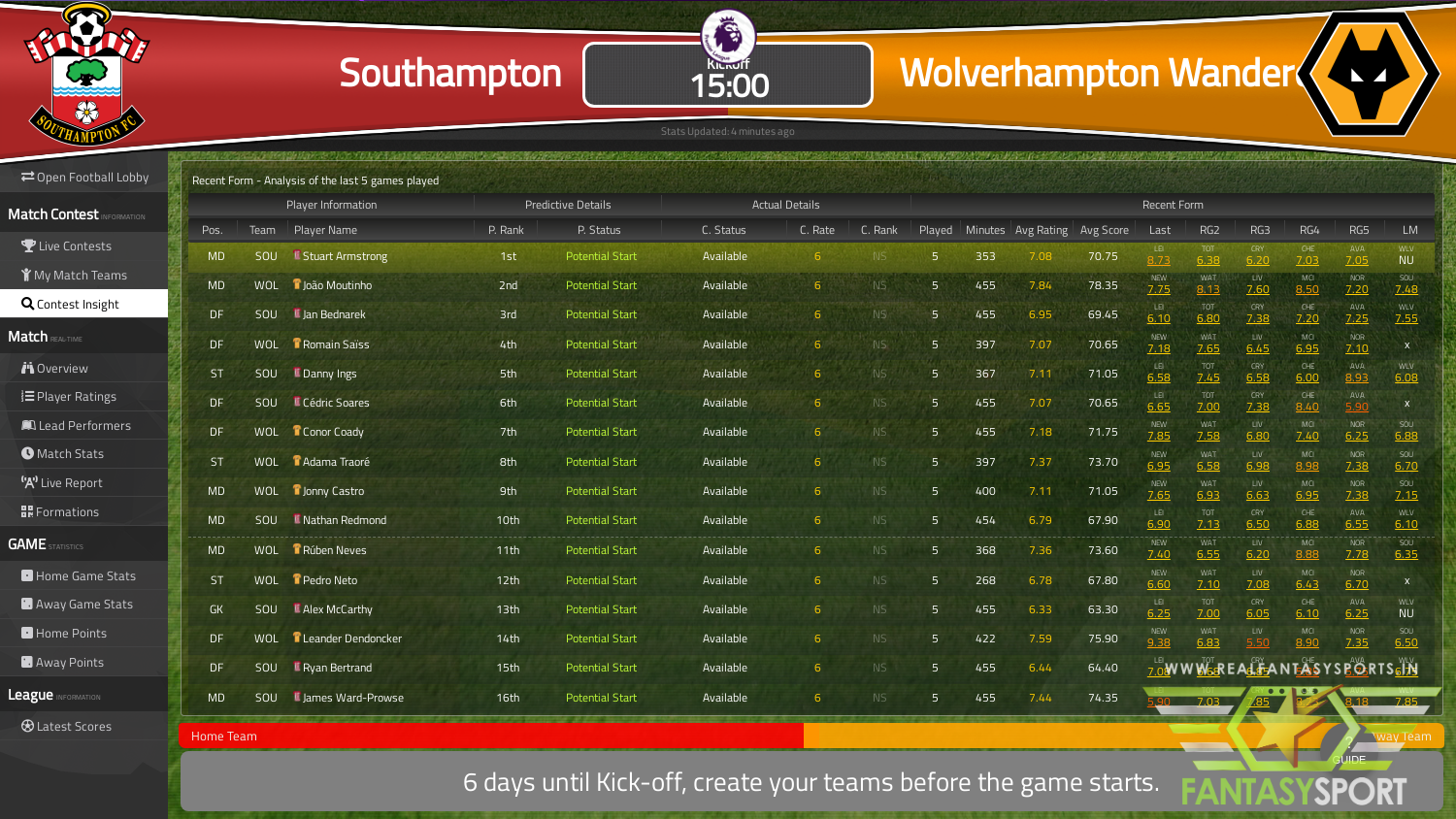 Southampton Vs Wolverhampton Wanderers Fantasy Football Team