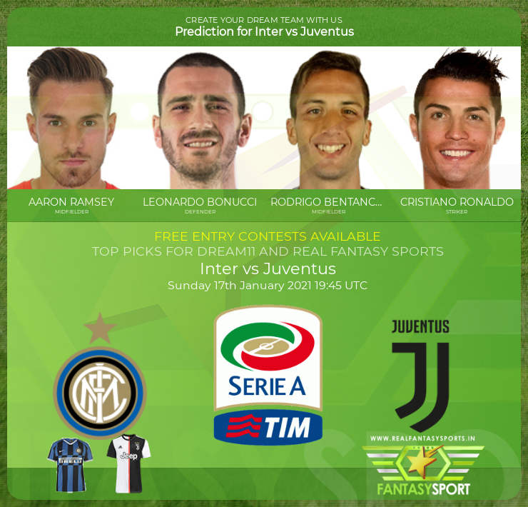 Inter vs Juventus football prediction (17th January 2021)