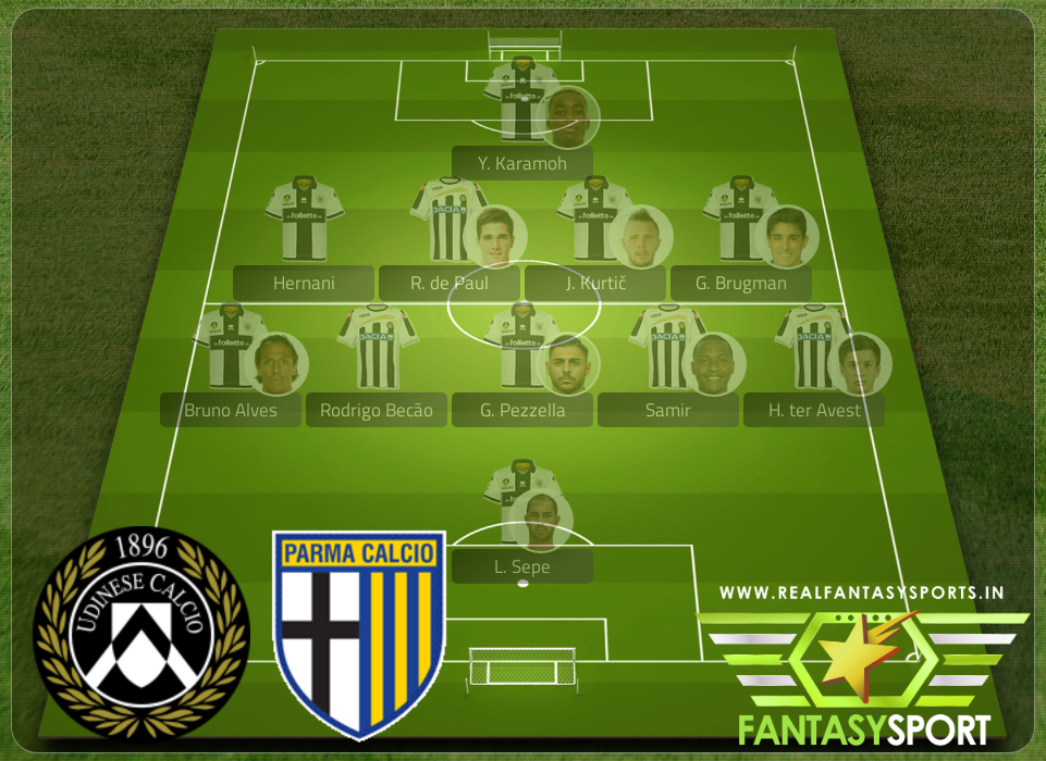 Top 11 Pick Udinese Vs Parma