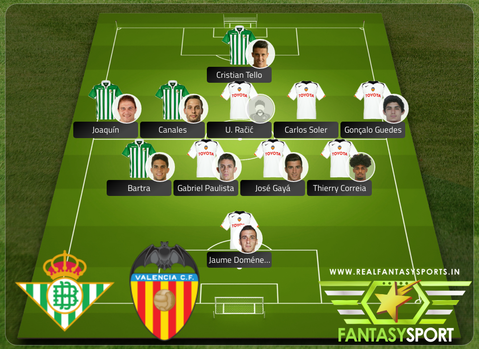 Top Players Real Betis Vs Valencia